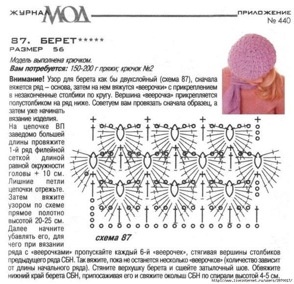 Схемы вязания чешуйками