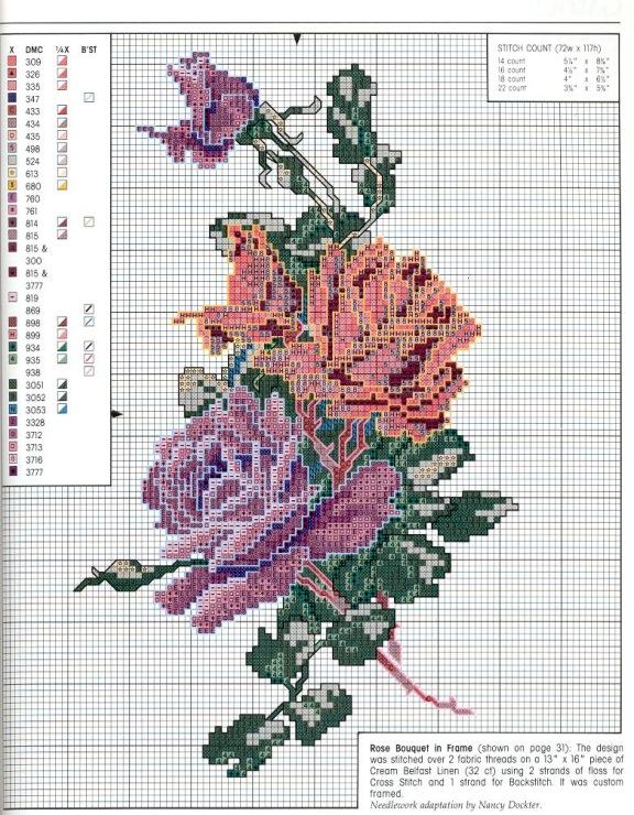 Вышивка крестом винтажная роза 25