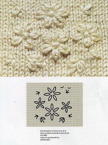 схемы вышивок бисером на вязаном изделии