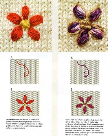 Вязание.  Современная вышивка на вязаных изделиях от PARAT (часть 2) .