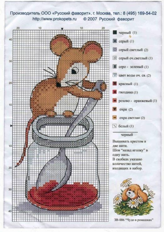 """Часть 14 - Мышка и варение.  Вышивка  """"Мышка-рукодельница с иголочкой """".  Зелёная мини-мышка.  Амигуруми."""