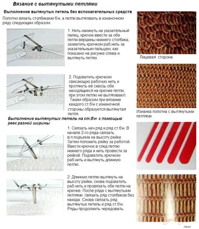Схема вязания спицами шапки с вытянутыми петлями спицами