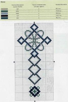 Вышивка крестом кельтские узоры 1