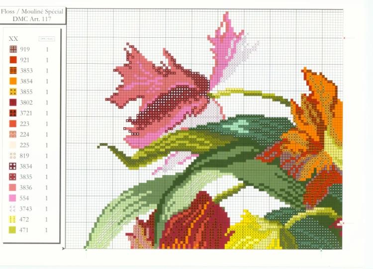 Схема вышивки тюльпаны в корзине