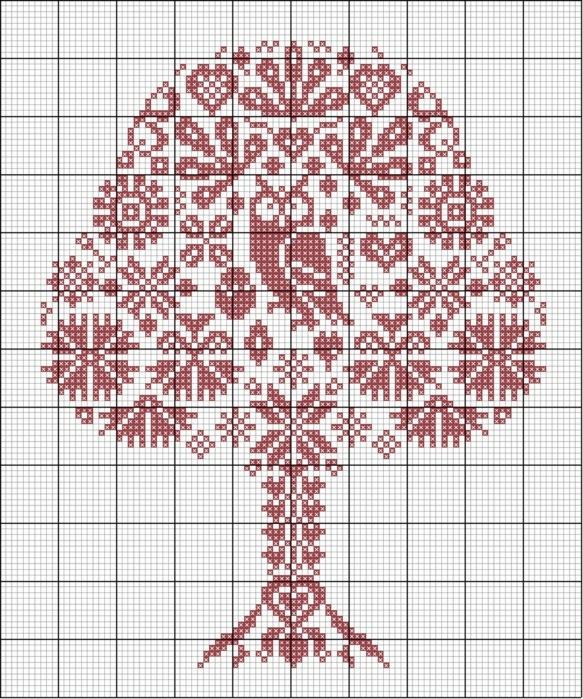 Набор вышивка крестом денежное дерево
